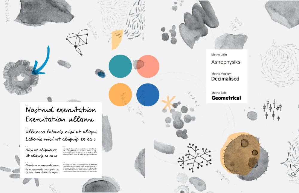 Brand & print: Science Sandbox