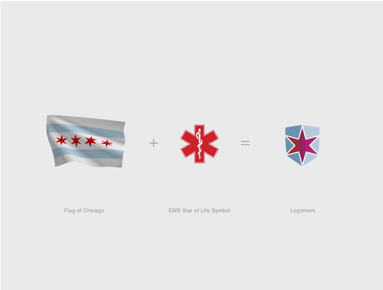 Healthcare Startup — Brand Identity & Online Experience