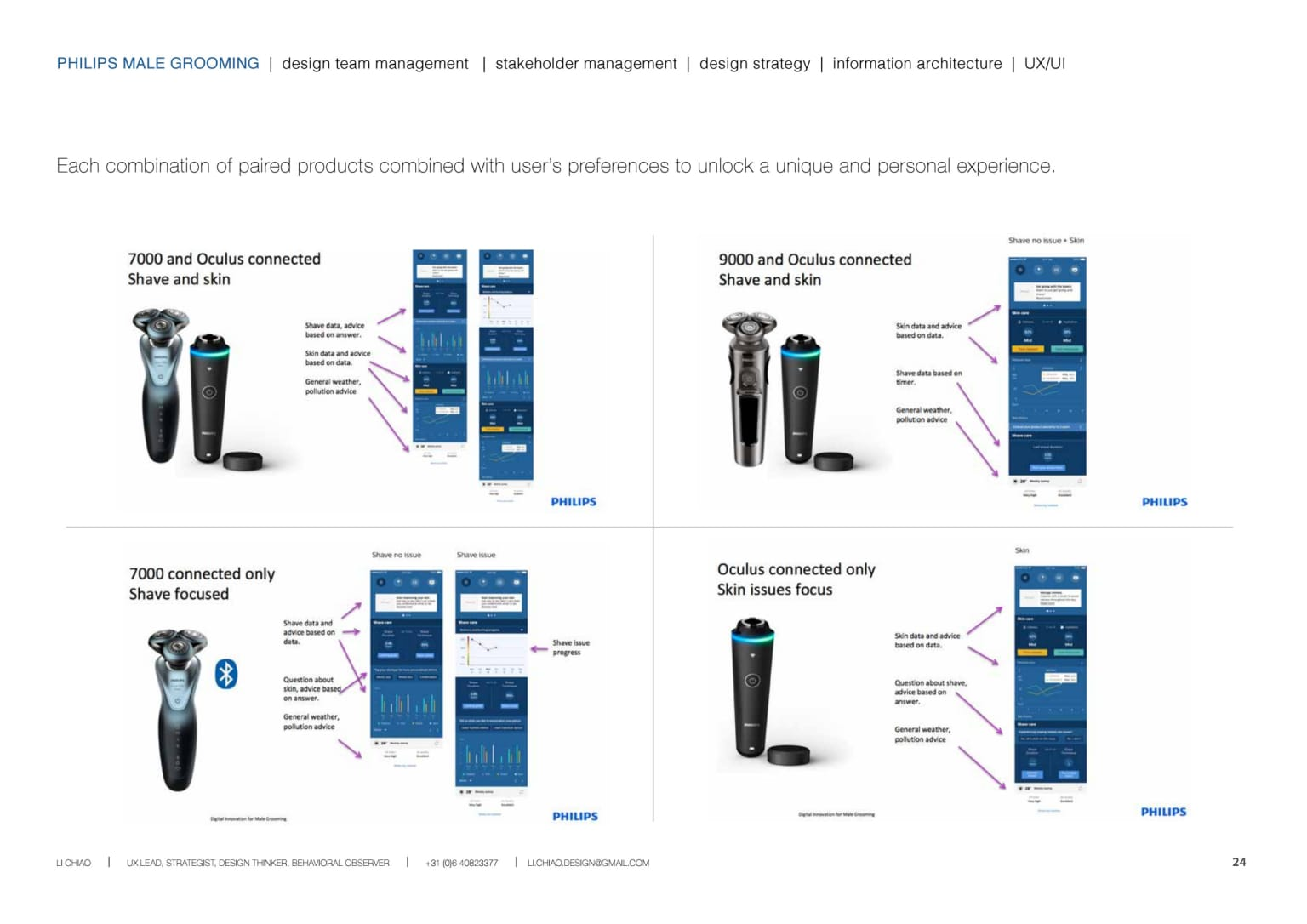 Philips Connected Skin and Shave