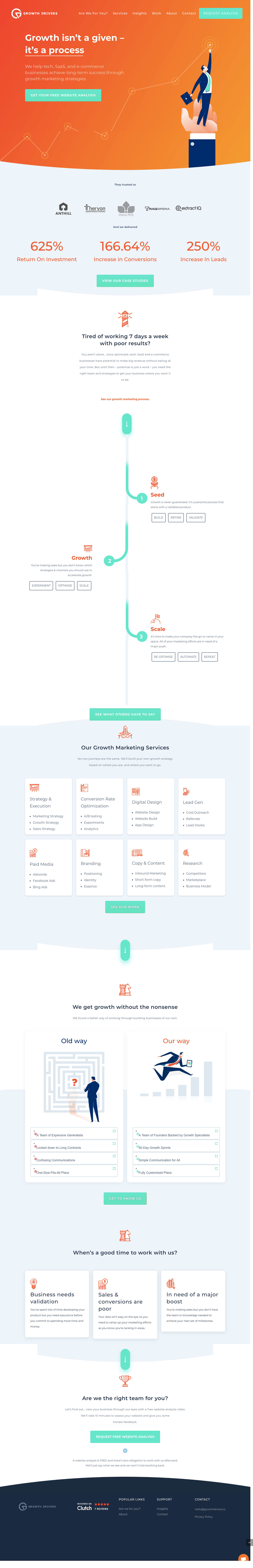 Growth Drivers' landing page