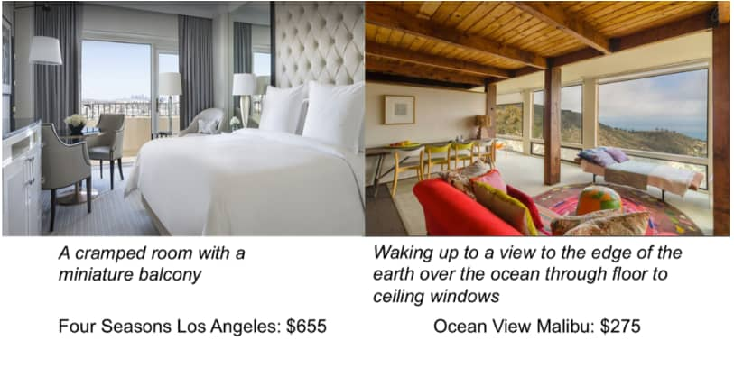 Book Your Fantasy-Not a Hotel (Airbnb Copy)