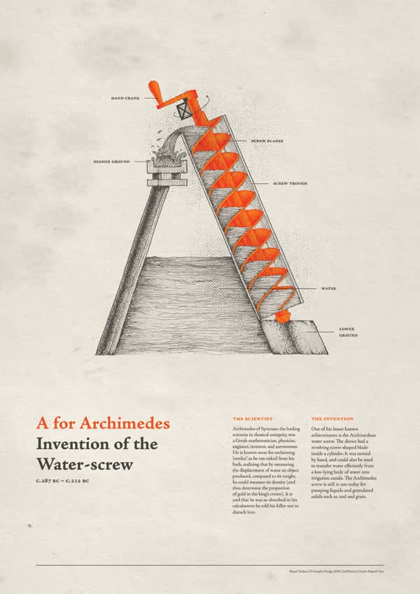 The Beauty of Scientific Diagrams