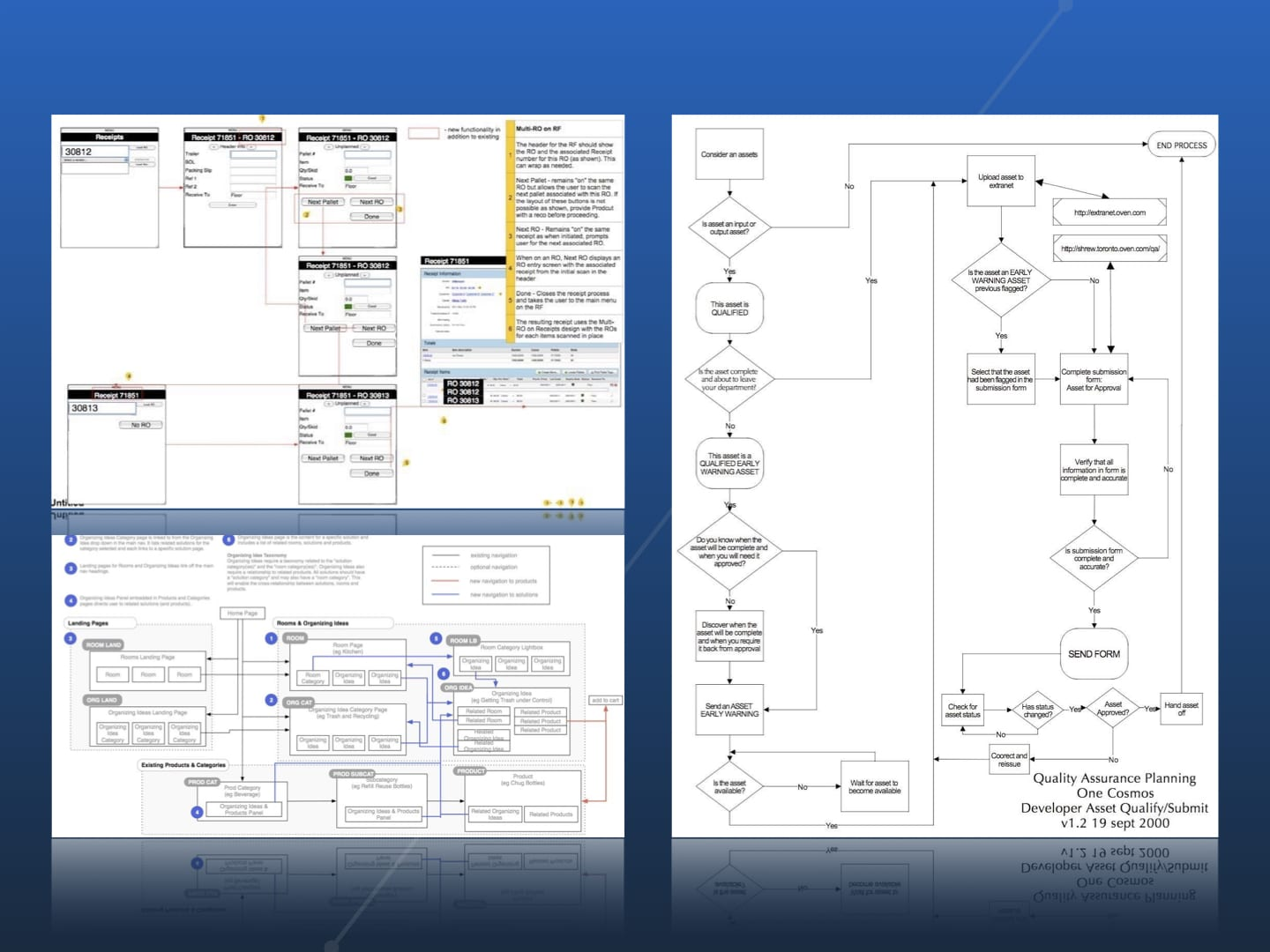 Information Architecture and User Flow