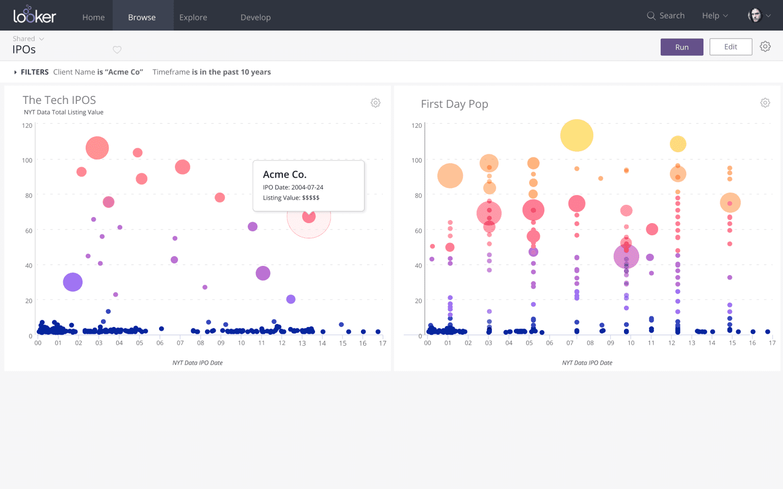 Color Palettes for chart data visualiation