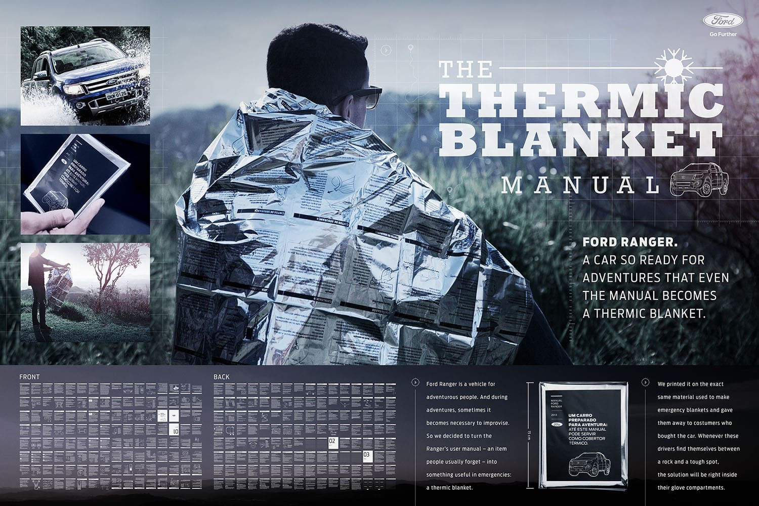 The Thermic Blanket Manual