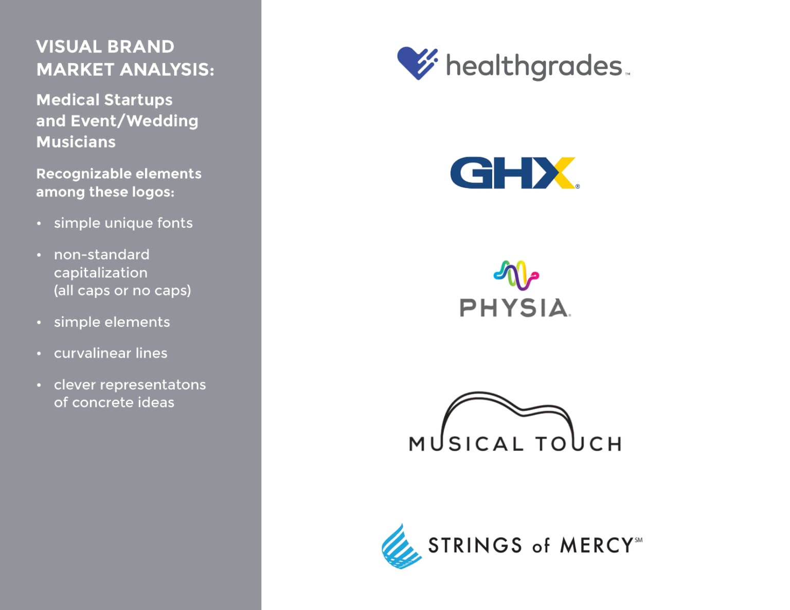 Brand Strategy and Logo Design