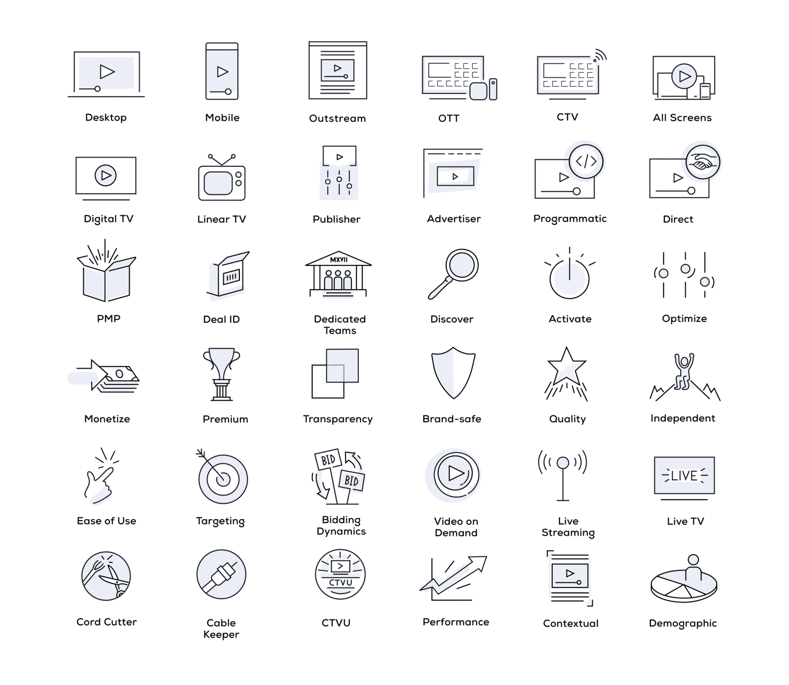 Telaria Icon Set