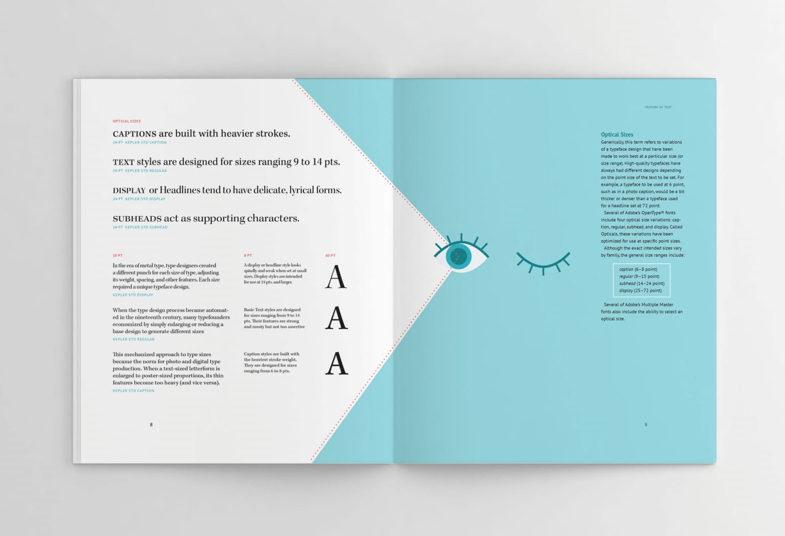 A Handy Guide to Typography