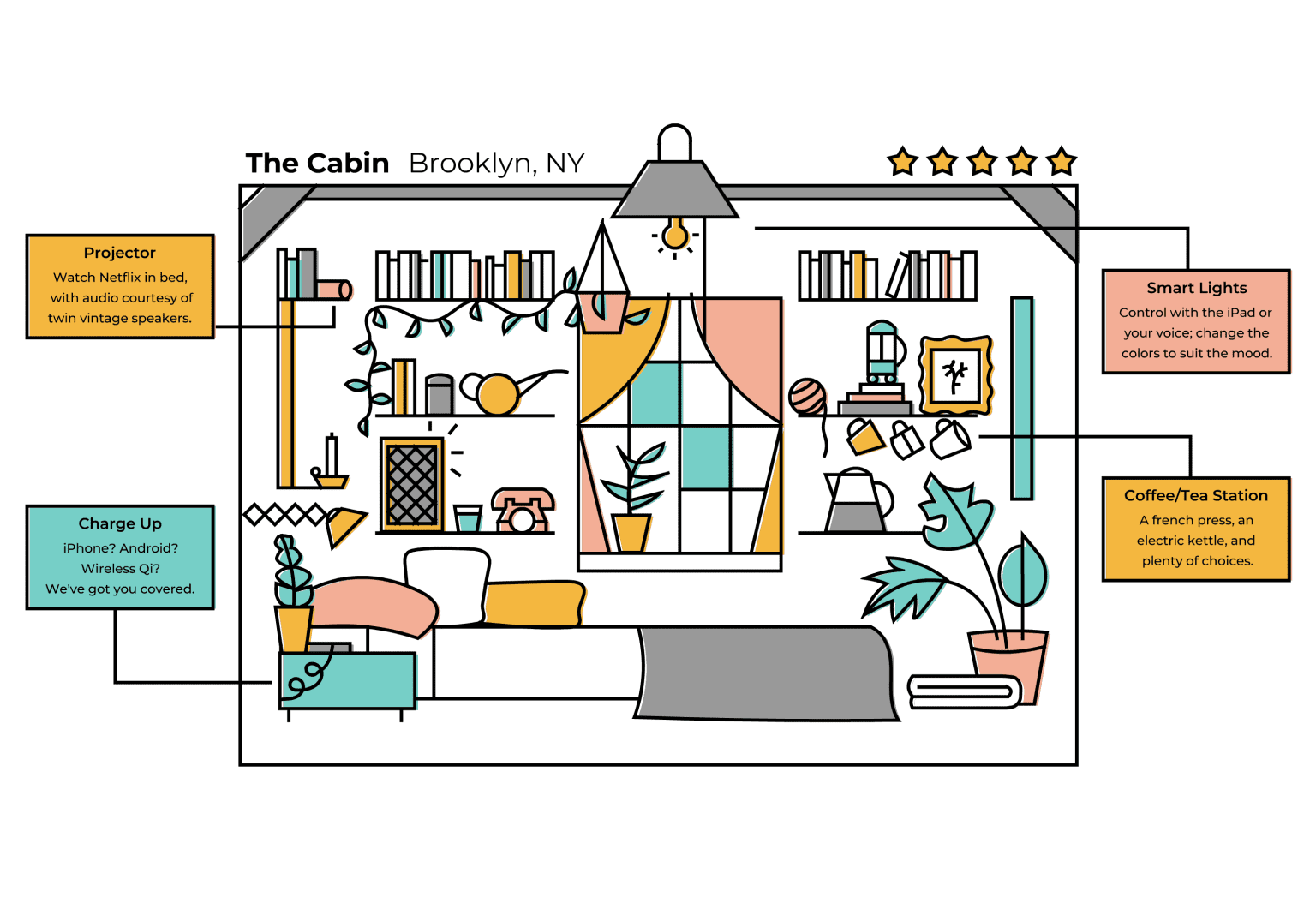 The Cabin - Airbnb Branding