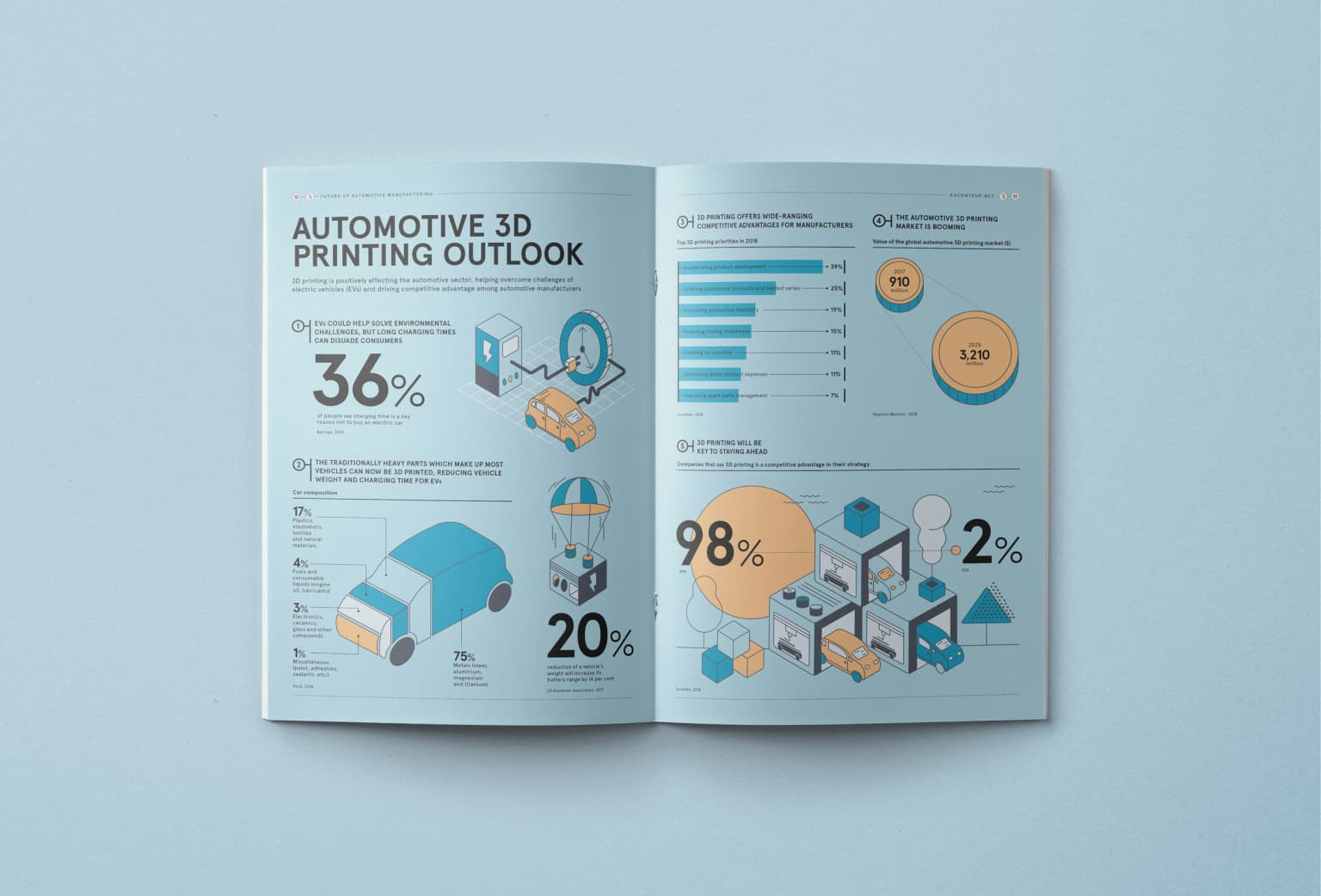 Autodesk Manufacturing Reports