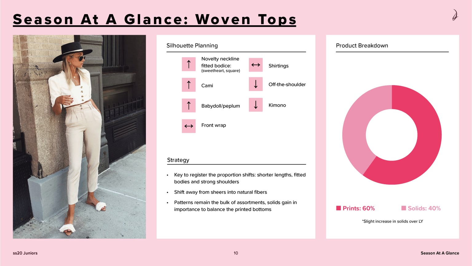 Curated Merchandising Presentations