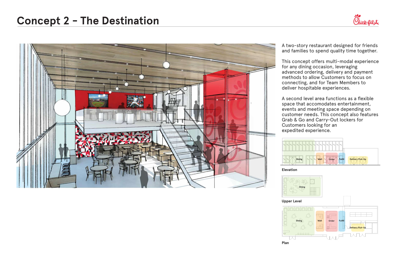 Chick-fil-A restaurant of the future concepts