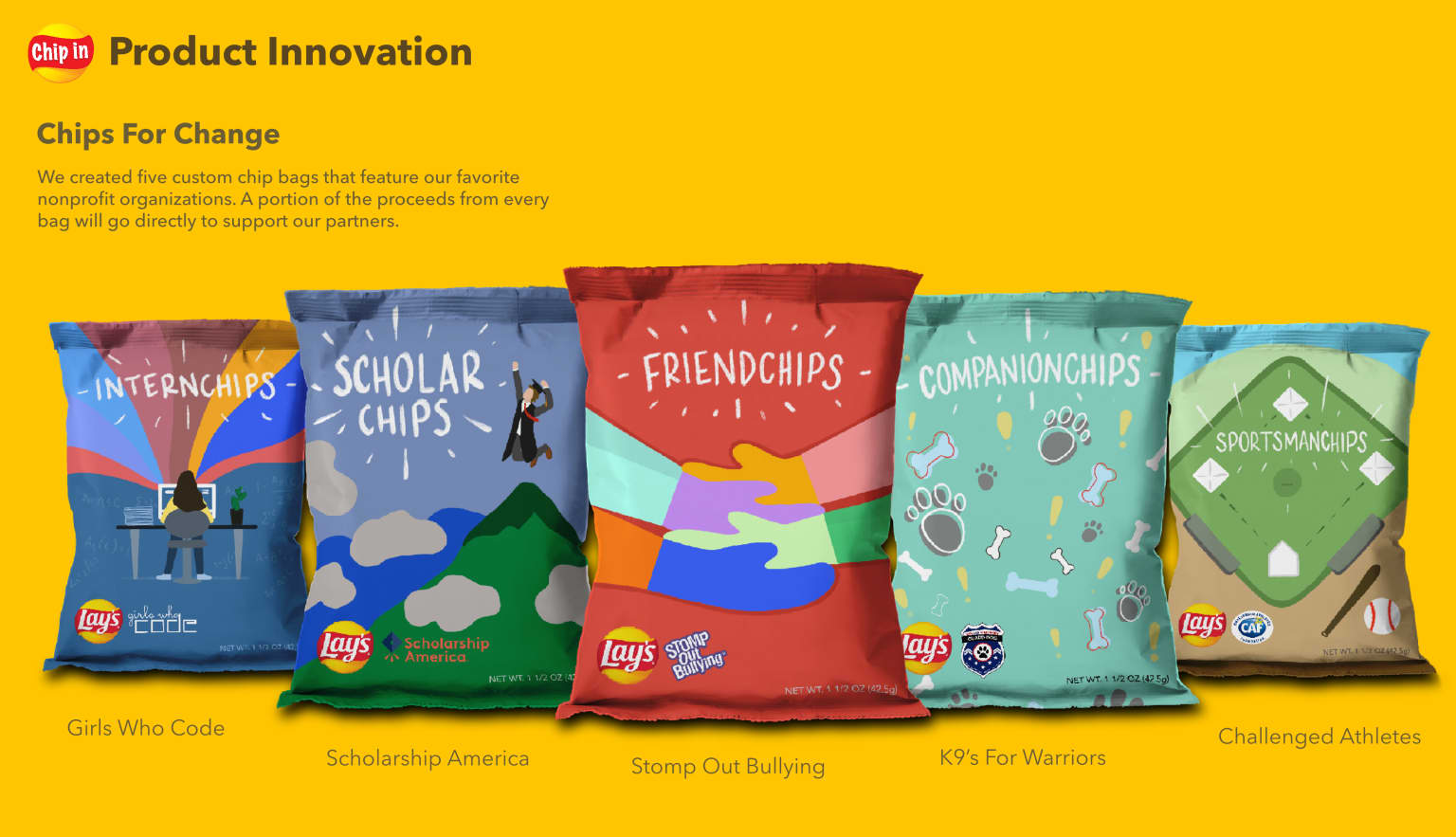 LAYS - Chip in