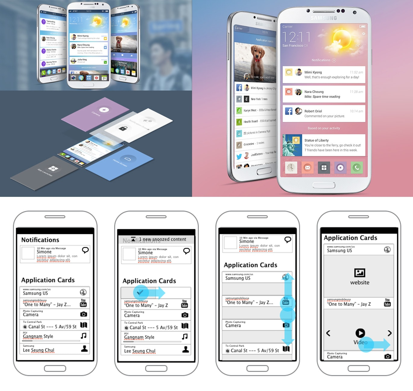 Samsung Mobile. Interface and Interaction Design.