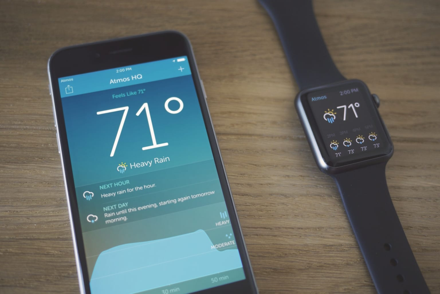 Atmos — The weather app for iPhone & Watch