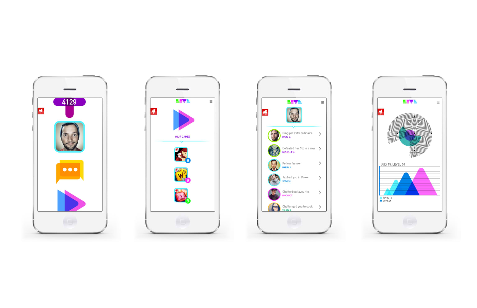 ZYNGA LIVE : INVITING USER EXPERIENCE AND BRAND TO PLAY TOGETHER