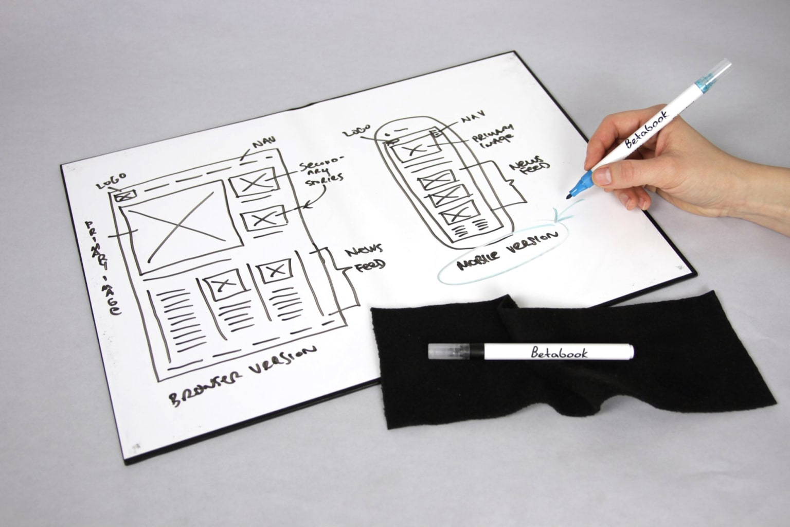 Betabook -- the portable Whiteboard