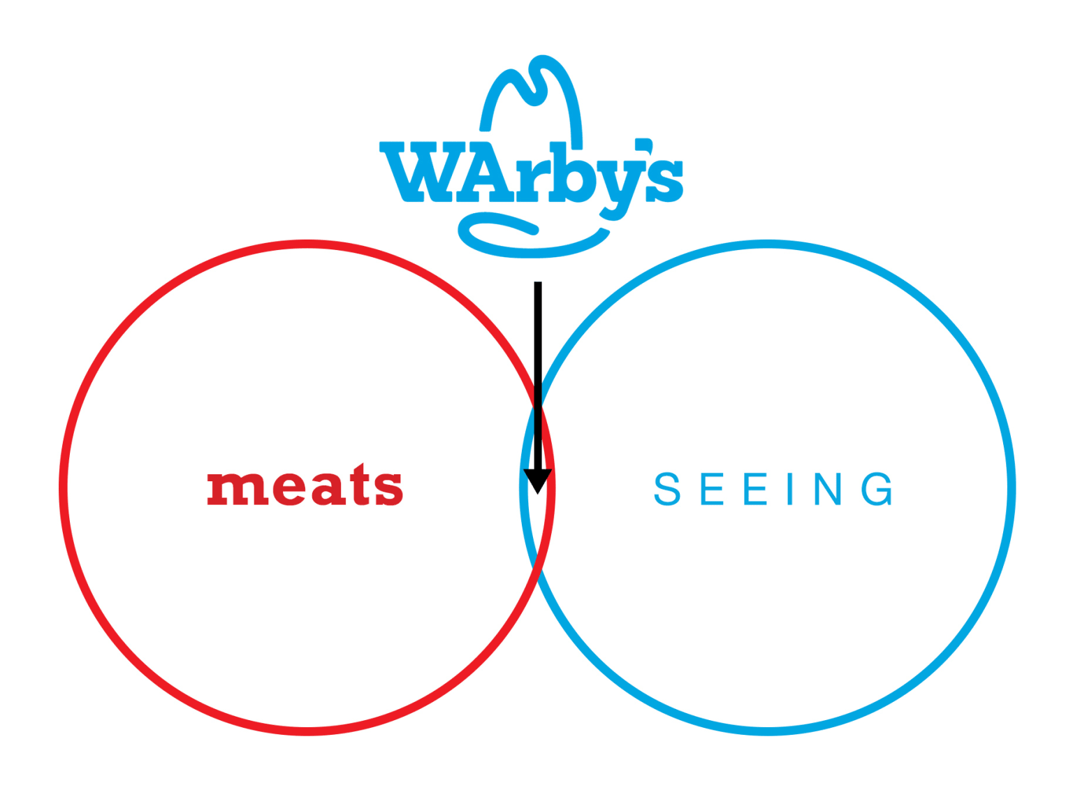WArby's