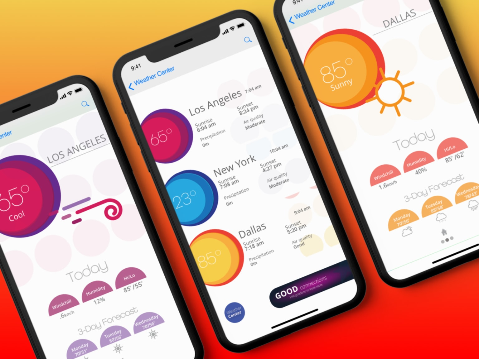 Ui Theme Design For A Weather App