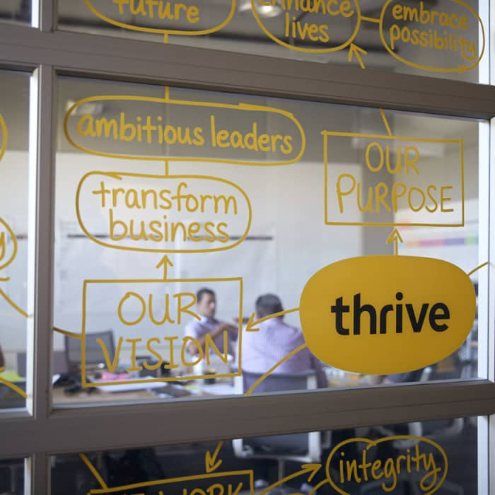 Thrive Senior UX Designer