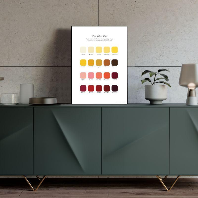Wine Tasting Colour Chart image