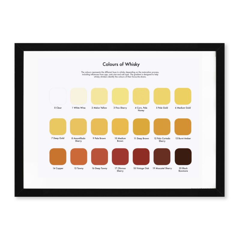 Whisky Tasting Colour Map image