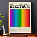Spectrum - Educational Poster image