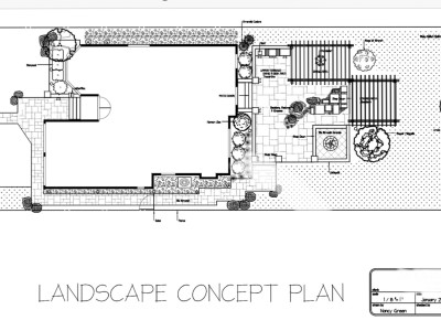 Have your Landscape design come to life