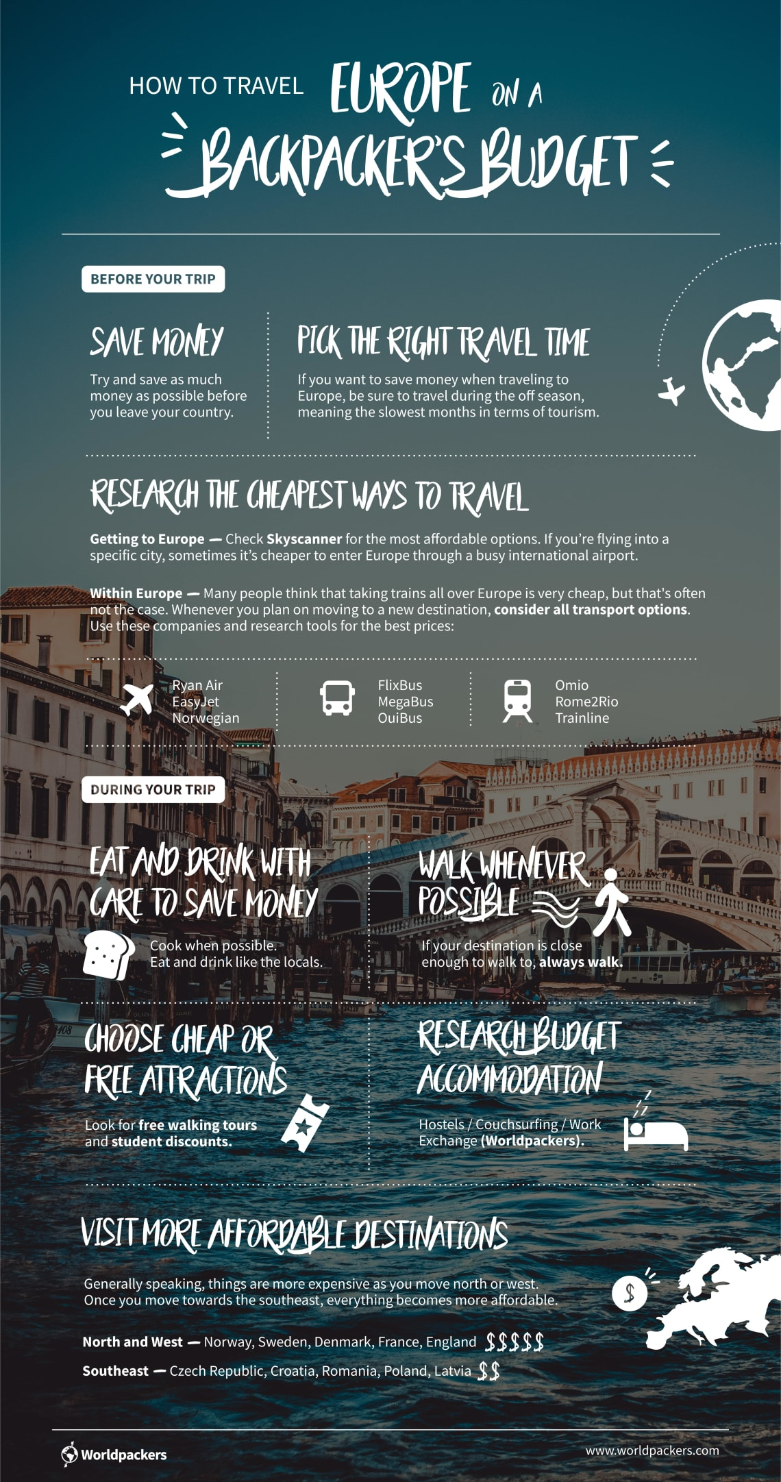 Infographic: how to travel Europe on a backpacker's budget