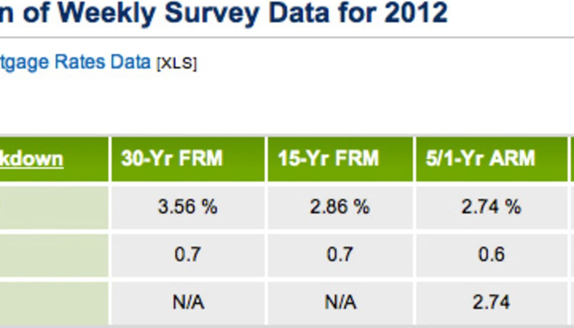 Today's Mortgage Rates Make Now The Time to Find Your Perfect NJ Home