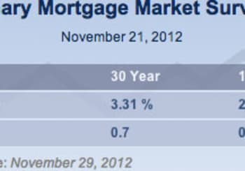 Fixed Rates Drop – Great News For The Market