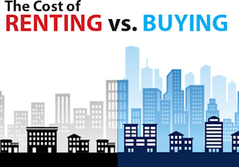 The Cost of Renting vs. Buying a Home INFOGRAPHIC