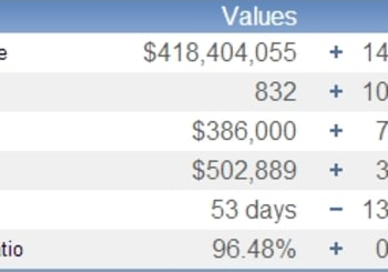 Montgomery County, Maryland 2013 Home Sales Recap