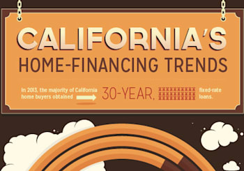 California Home Financing Trends