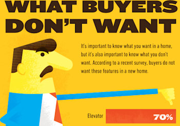 What Buyers Don't Want