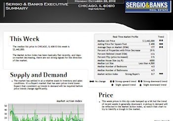 October Single Family Homes – Chicago Real Estate Market