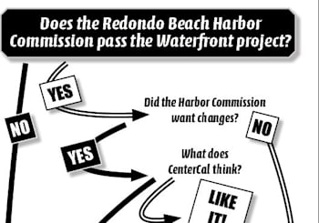 What To Do With The Redondo Beach Waterfront