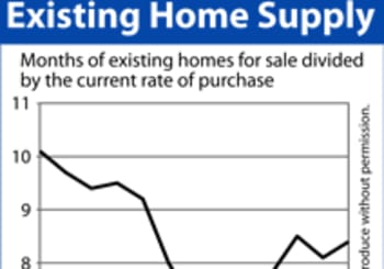 The Real Estate Sweet Spot Could Be Approaching