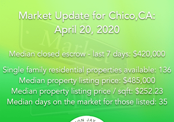 Market Update for Chico, CA April 20, 2020