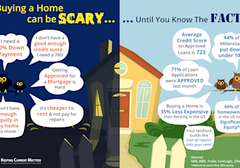 Buying a Home is Not as Scary as You Think!