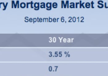 Home Buying Made Easier with Low Interest Rates