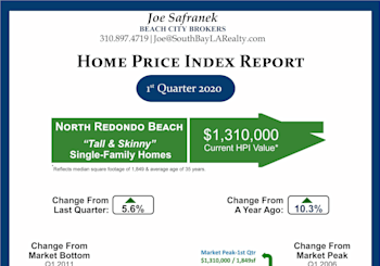 North Redondo Beach Index Results For 1st Quarter 2020