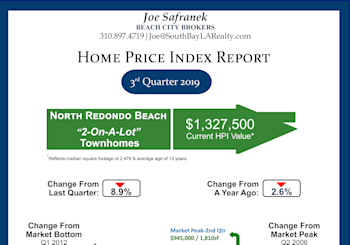 North Redondo Beach Index Results For 3rd Quarter 2019