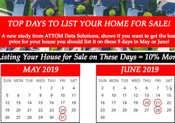 Top Days to List Your Home for Sale [INFOGRAPHIC]