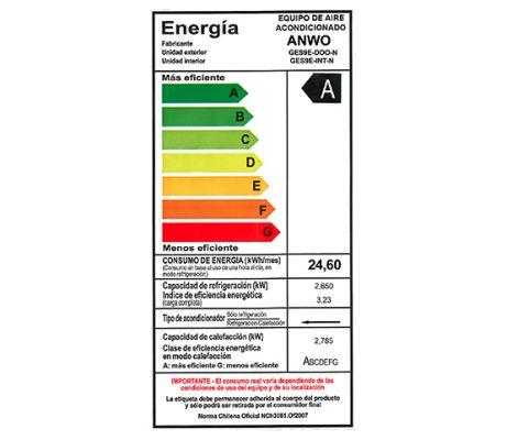 EAA F/C 9000 BTU ECO ALTA EFICIENCIA  ENERGÉTICA CLASE A