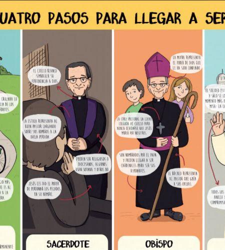 Obra de Don Orione presentó boletín que prepara la visita de #FranciscoenChile