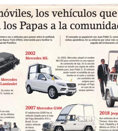 Los papamóviles, los vehículos que acercaron a los Papas a la comunidad