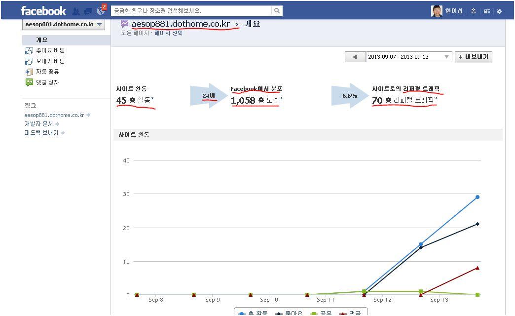 screen-result-of-facebook-insight.jpg