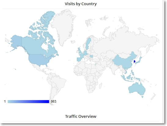GooGle-Analytics-Dasahbosrd-Visits-by-country