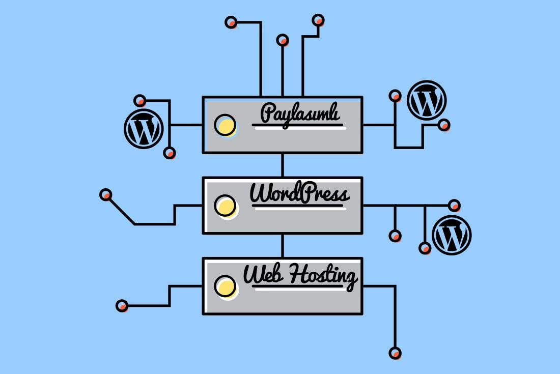 paylaşımlı wordpress hosting